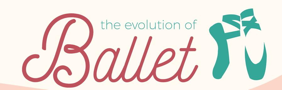 The Evolution of Ballet