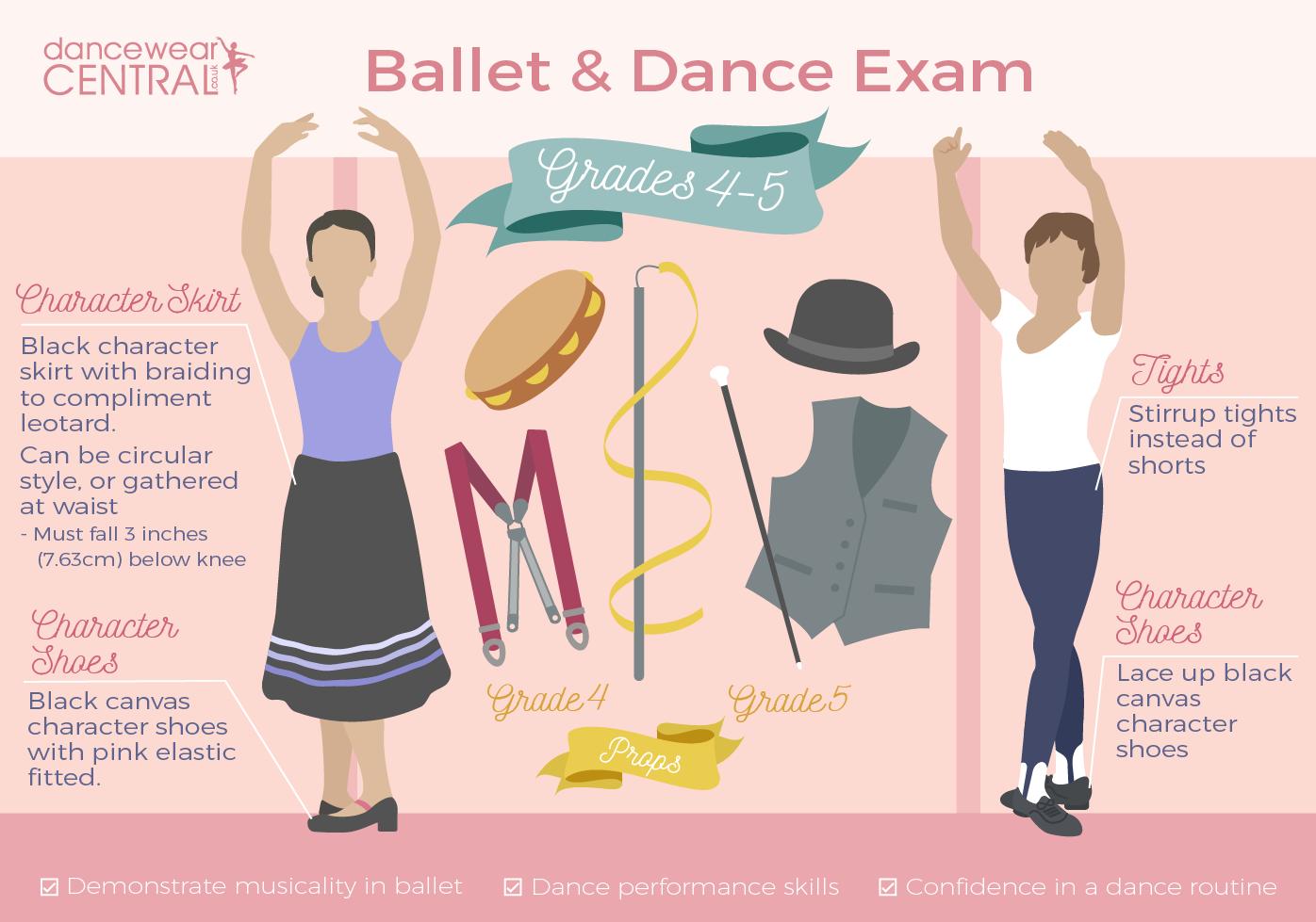Grade 4 - 5 Ballet Dance Exam Uniform