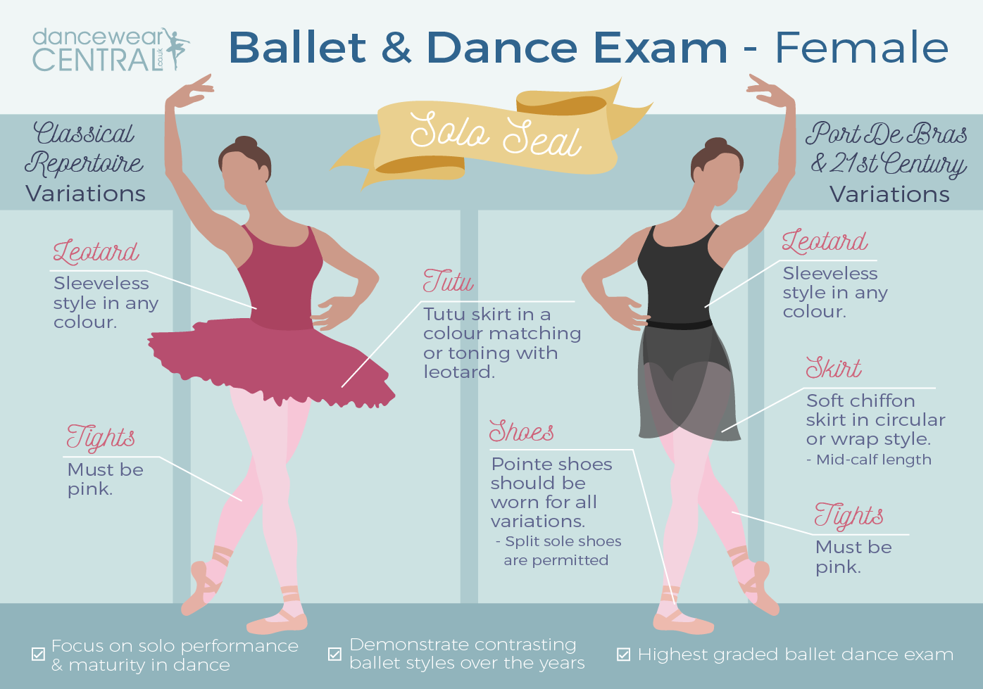 98004f232558b Ballet Exam Uniform - Dancewear Requirements