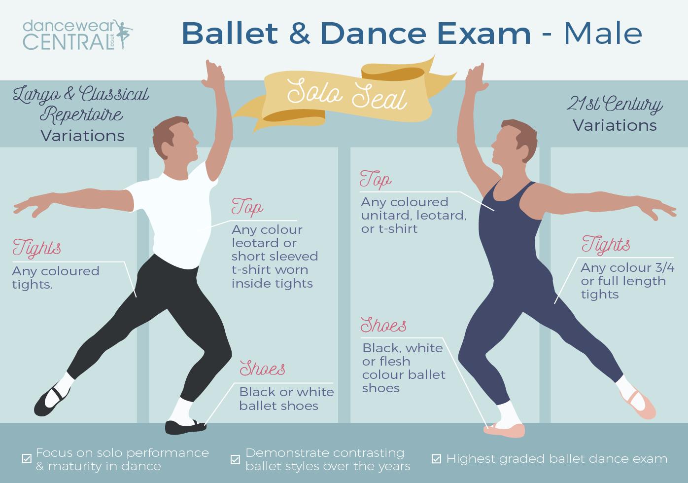 Port De Bras Ballet Male